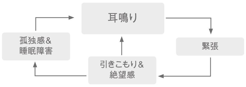 Tinnitus_cycle_jp_950x336px