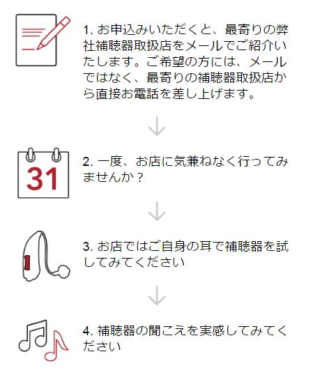 JP-process-image
